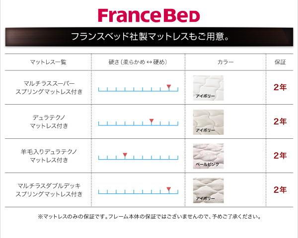フランスベッド社制マットレスの種類