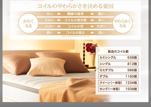 【EVA】エヴァ ホテルマットレスシリーズ