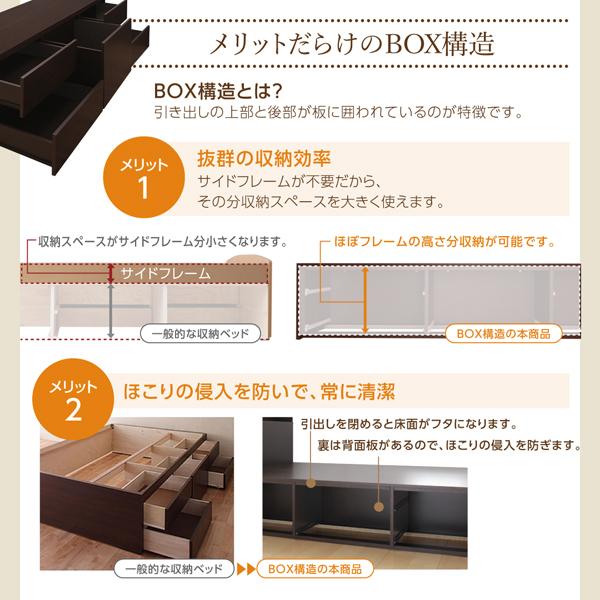 ボックス構造