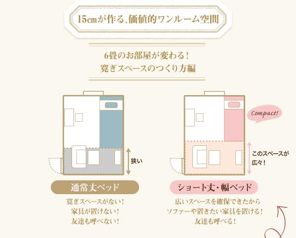 ショートベッドで部屋の活用がこんなに変わります(カテリーナの場合)