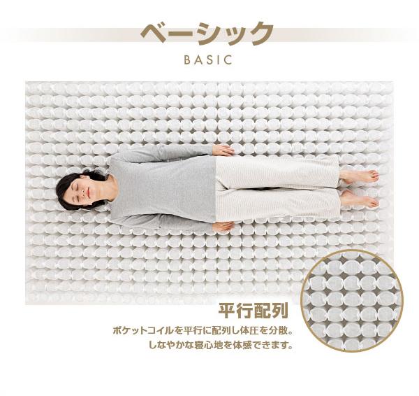 受注生産方式 東京スプリングのノンヒートコイル 国産ポケットコイルマットレス〜ベーシック